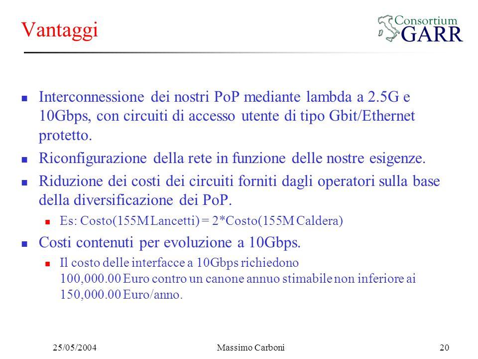 25/05/2004Massimo Carboni20 Vantaggi Interconnessione dei nostri PoP mediante lambda a 2.5G e 10Gbps, con circuiti di accesso utente di tipo Gbit/Ethernet protetto.