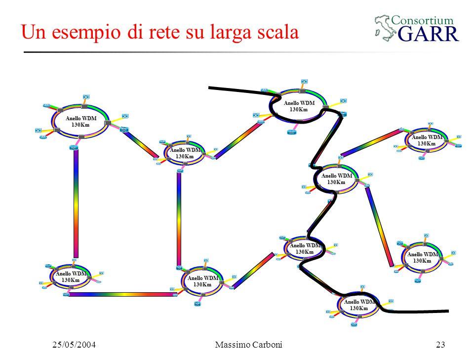 25/05/2004Massimo Carboni23 Un esempio di rete su larga scala Anello WDM 130Km