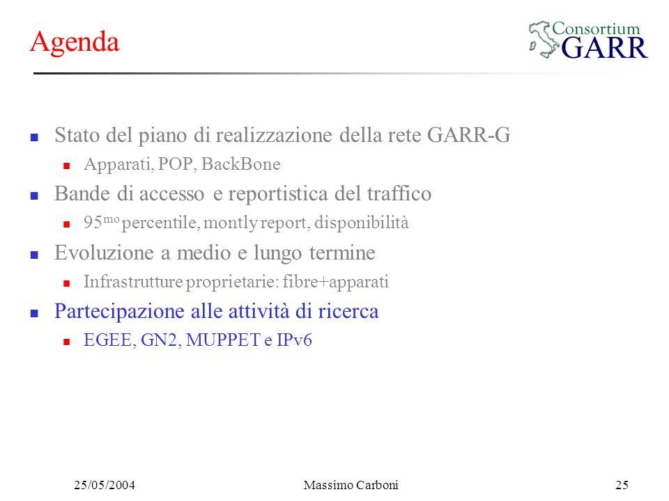25/05/2004Massimo Carboni25 Agenda Stato del piano di realizzazione della rete GARR-G Apparati, POP, BackBone Bande di accesso e reportistica del traf