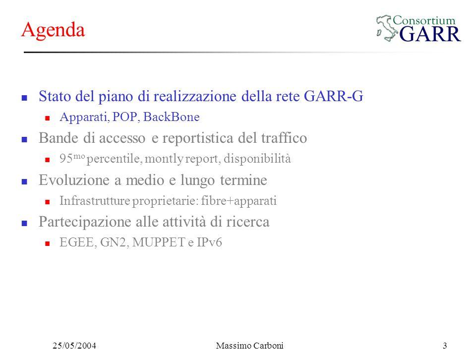 25/05/2004Massimo Carboni3 Agenda Stato del piano di realizzazione della rete GARR-G Apparati, POP, BackBone Bande di accesso e reportistica del traff