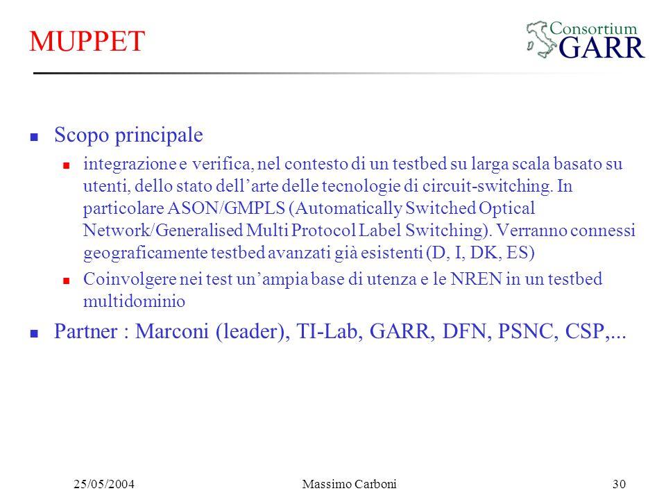 25/05/2004Massimo Carboni30 MUPPET Scopo principale integrazione e verifica, nel contesto di un testbed su larga scala basato su utenti, dello stato d