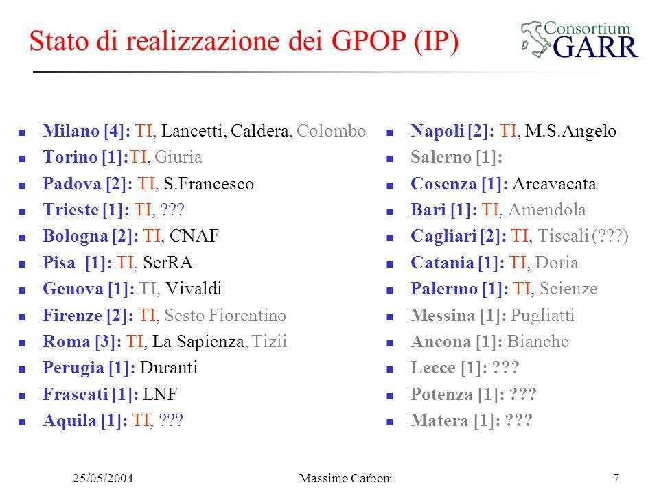 25/05/2004Massimo Carboni7 Stato di realizzazione dei GPOP (IP) Milano [4]: TI, Lancetti, Caldera, Colombo Torino [1]:TI, Giuria Padova [2]: TI, S.Francesco Trieste [1]: TI, .