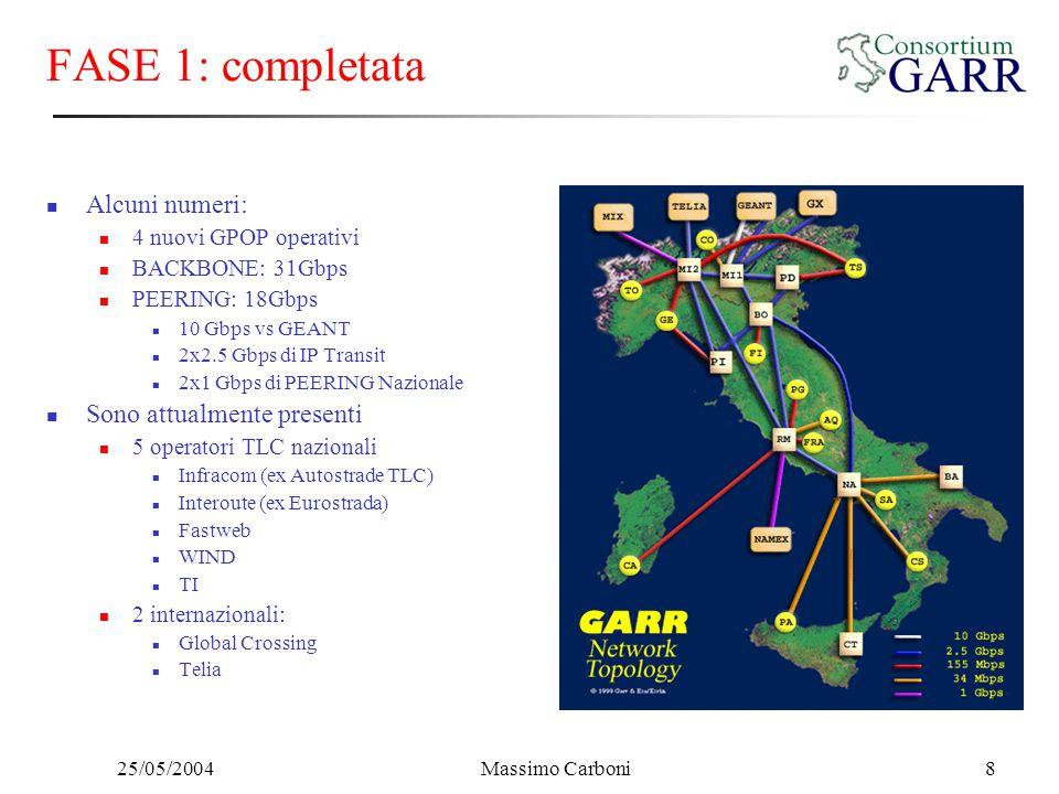 25/05/2004Massimo Carboni8 FASE 1: completata Alcuni numeri: 4 nuovi GPOP operativi BACKBONE: 31Gbps PEERING: 18Gbps 10 Gbps vs GEANT 2x2.5 Gbps di IP Transit 2x1 Gbps di PEERING Nazionale Sono attualmente presenti 5 operatori TLC nazionali Infracom (ex Autostrade TLC) Interoute (ex Eurostrada) Fastweb WIND TI 2 internazionali: Global Crossing Telia