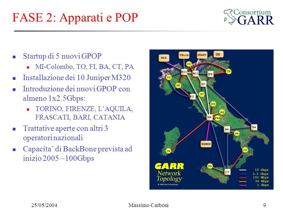 25/05/2004Massimo Carboni9 FASE 2: Apparati e POP Startup di 5 nuovi GPOP MI-Colombo, TO, FI, BA, CT, PA Installazione dei 10 Juniper M320 Introduzione dei nuovi GPOP con almeno 1x2.5Gbps: TORINO, FIRENZE, L'AQUILA, FRASCATI, BARI, CATANIA Trattative aperte con altri 3 operatori nazionali Capacita' di BackBone prevista ad inizio 2005 ~100Gbps