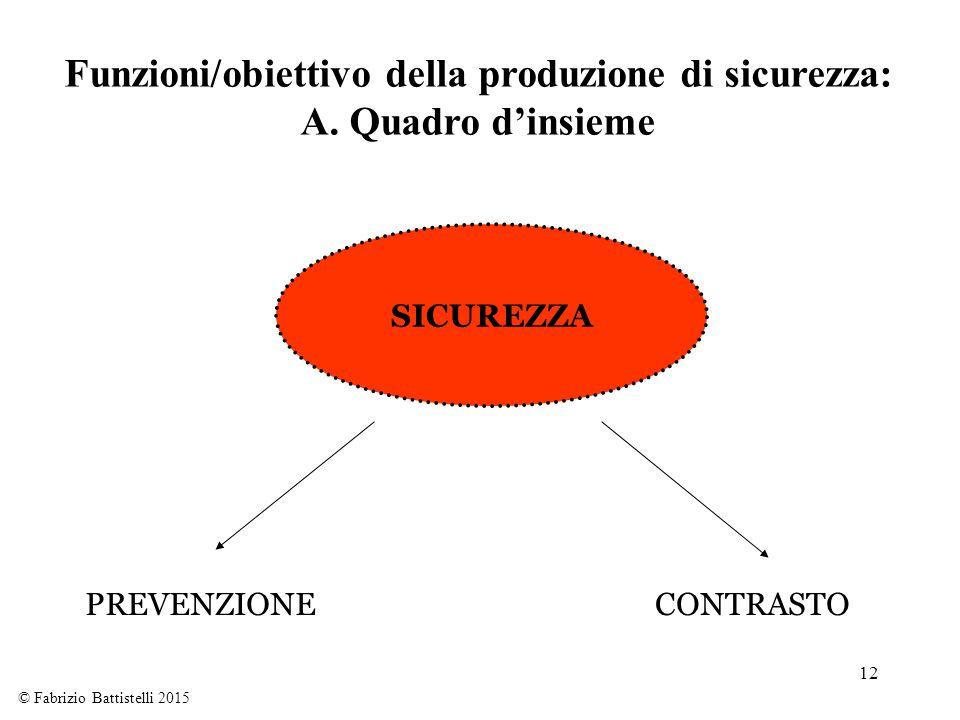 12 Funzioni/obiettivo della produzione di sicurezza: A. Quadro d'insieme SICUREZZA PREVENZIONECONTRASTO © Fabrizio Battistelli 2015