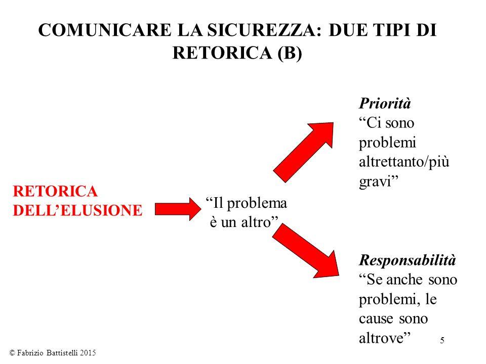 """5 COMUNICARE LA SICUREZZA: DUE TIPI DI RETORICA (B) RETORICA DELL'ELUSIONE """"Il problema è un altro"""" Priorità """"Ci sono problemi altrettanto/più gravi"""""""