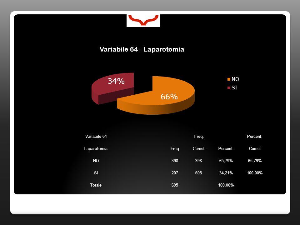 Variabile 64 Freq. Percent. Laparotomia Freq. Cumul.Percent. Cumul. NO398 65,79% SI20760534,21%100,00% Totale605100,00%