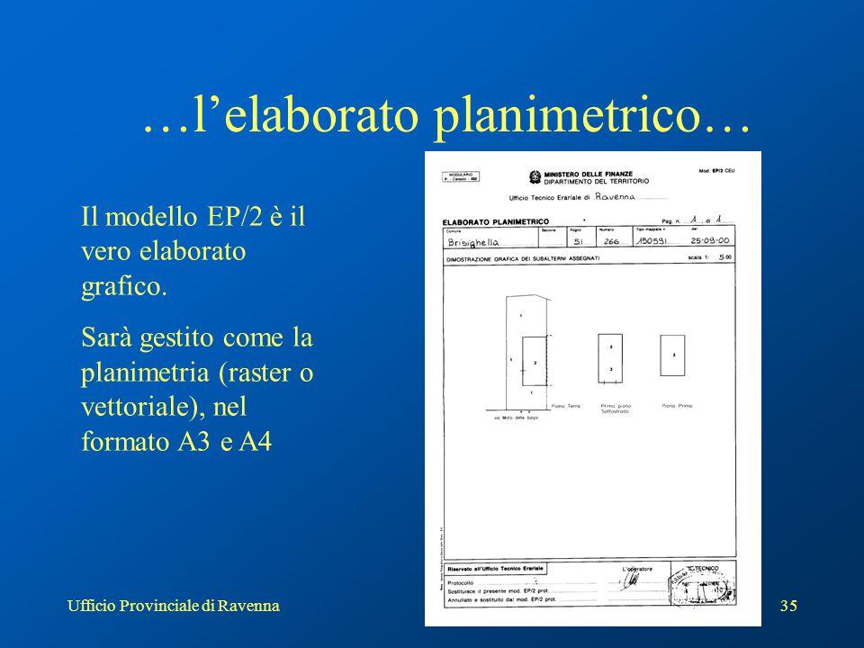 Ufficio Provinciale di Ravenna35 …l'elaborato planimetrico… Il modello EP/2 è il vero elaborato grafico. Sarà gestito come la planimetria (raster o ve