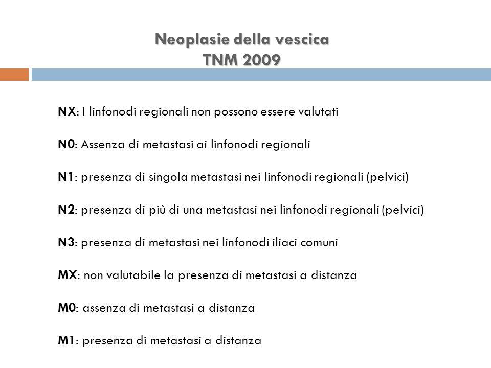 Neoplasie della vescica TNM 2009 NX: I linfonodi regionali non possono essere valutati N0: Assenza di metastasi ai linfonodi regionali N1: presenza di singola metastasi nei linfonodi regionali (pelvici) N2: presenza di più di una metastasi nei linfonodi regionali (pelvici) N3: presenza di metastasi nei linfonodi iliaci comuni MX: non valutabile la presenza di metastasi a distanza M0: assenza di metastasi a distanza M1: presenza di metastasi a distanza