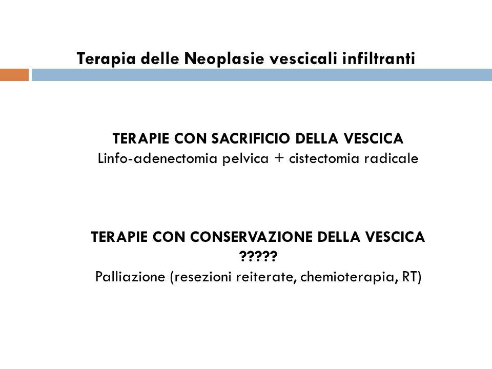 Terapia delle Neoplasie vescicali infiltranti TERAPIE CON SACRIFICIO DELLA VESCICA Linfo-adenectomia pelvica + cistectomia radicale TERAPIE CON CONSERVAZIONE DELLA VESCICA ????.