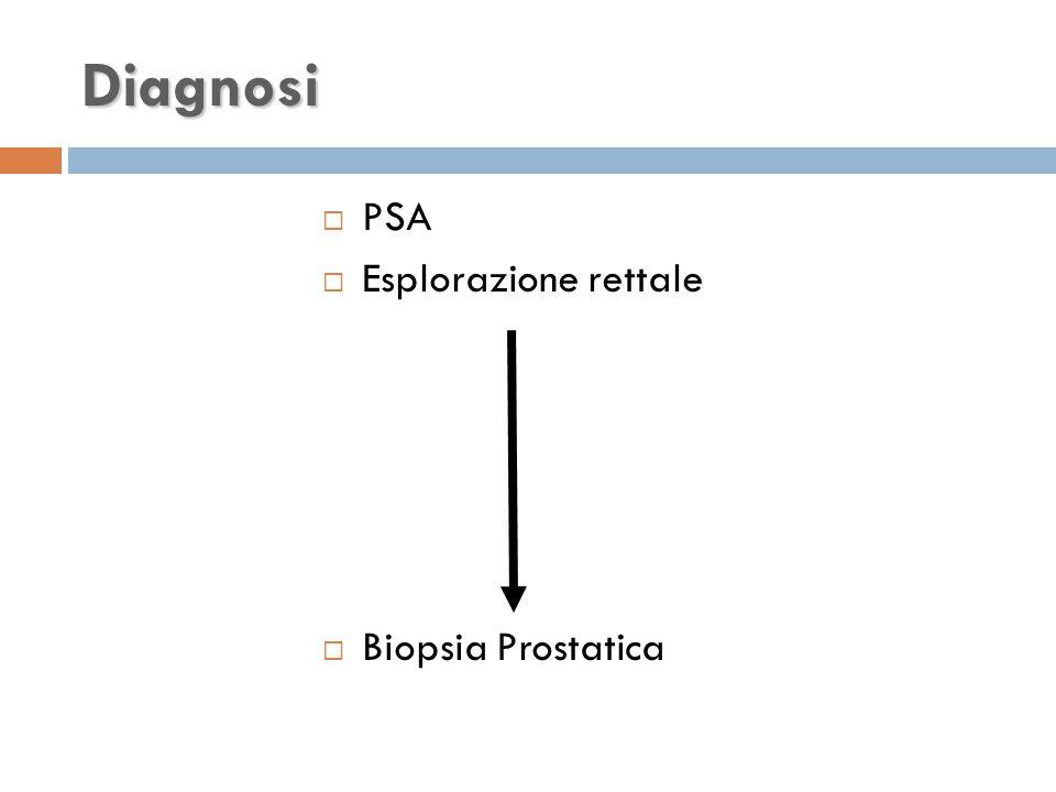 Diagnosi  PSA  Esplorazione rettale  Biopsia Prostatica