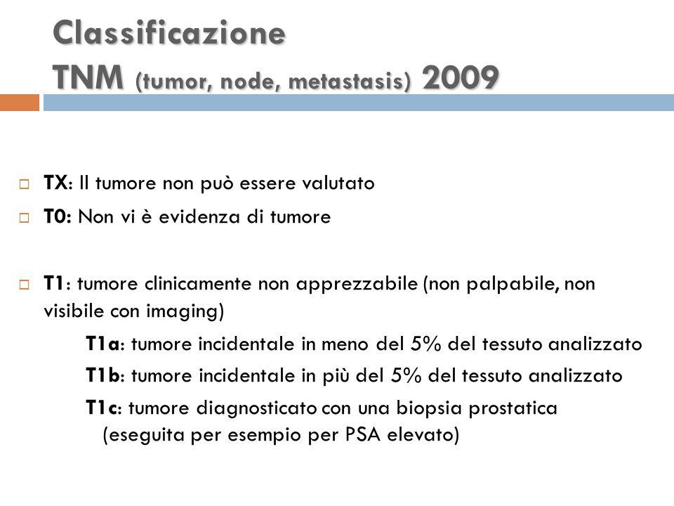 Classificazione TNM (tumor, node, metastasis) 2009  TX: Il tumore non può essere valutato  T0: Non vi è evidenza di tumore  T1: tumore clinicamente non apprezzabile (non palpabile, non visibile con imaging) T1a: tumore incidentale in meno del 5% del tessuto analizzato T1b: tumore incidentale in più del 5% del tessuto analizzato T1c: tumore diagnosticato con una biopsia prostatica (eseguita per esempio per PSA elevato)