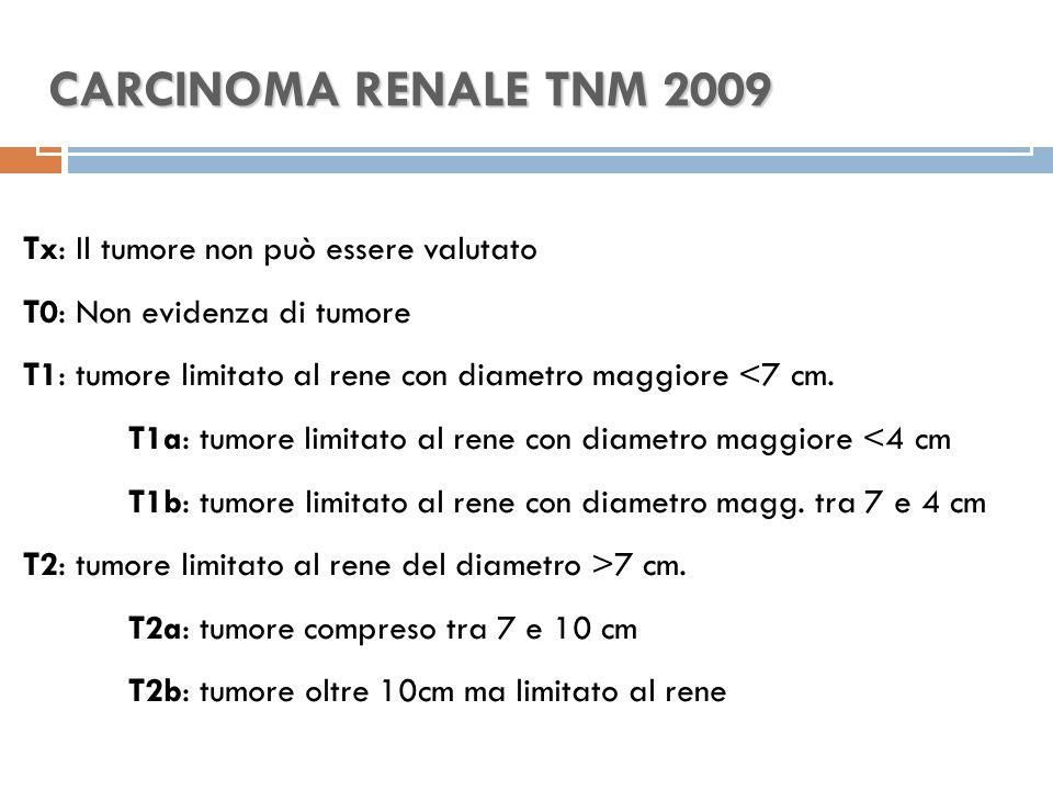 CARCINOMA RENALE TNM 2009 Tx: Il tumore non può essere valutato T0: Non evidenza di tumore T1: tumore limitato al rene con diametro maggiore <7 cm.