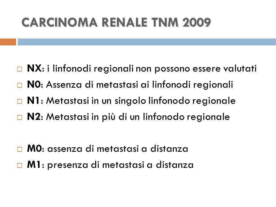 CARCINOMA RENALE TNM 2009  NX: i linfonodi regionali non possono essere valutati  N0: Assenza di metastasi ai linfonodi regionali  N1: Metastasi in un singolo linfonodo regionale  N2: Metastasi in più di un linfonodo regionale  M0: assenza di metastasi a distanza  M1: presenza di metastasi a distanza