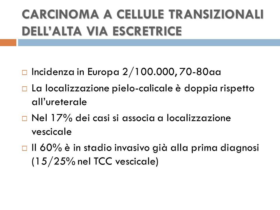 CARCINOMA A CELLULE TRANSIZIONALI DELL'ALTA VIA ESCRETRICE  Incidenza in Europa 2/100.000, 70-80aa  La localizzazione pielo-calicale è doppia rispetto all'ureterale  Nel 17% dei casi si associa a localizzazione vescicale  Il 60% è in stadio invasivo già alla prima diagnosi (15/25% nel TCC vescicale)