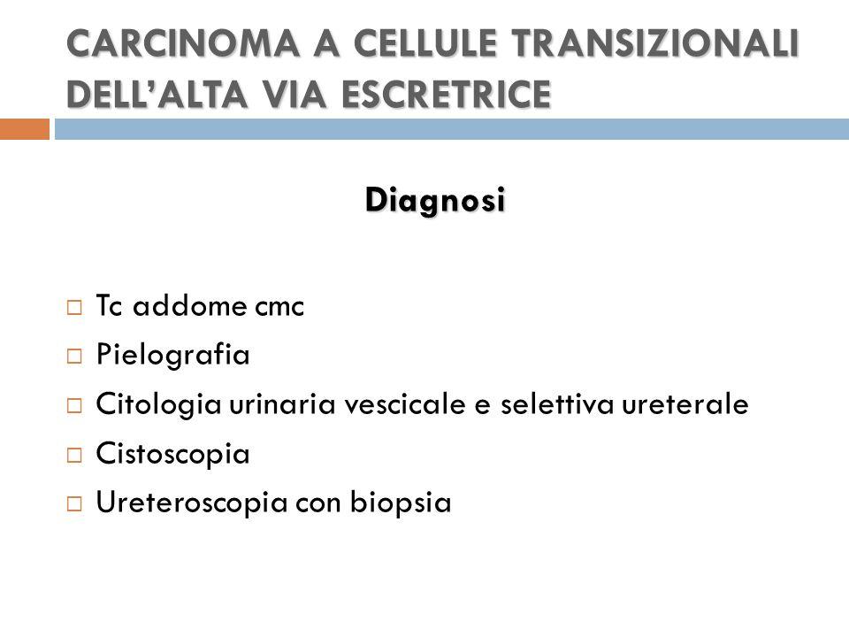 CARCINOMA A CELLULE TRANSIZIONALI DELL'ALTA VIA ESCRETRICE Diagnosi  Tc addome cmc  Pielografia  Citologia urinaria vescicale e selettiva ureterale  Cistoscopia  Ureteroscopia con biopsia