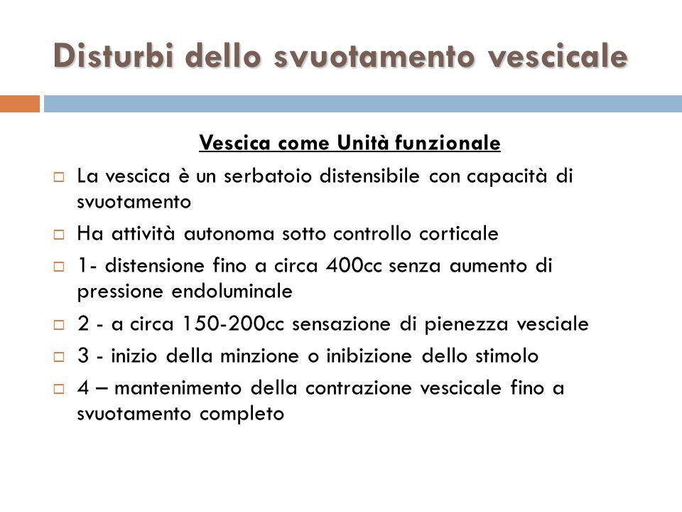Vescica come Unità funzionale  La vescica è un serbatoio distensibile con capacità di svuotamento  Ha attività autonoma sotto controllo corticale  1- distensione fino a circa 400cc senza aumento di pressione endoluminale  2 - a circa 150-200cc sensazione di pienezza vesciale  3 - inizio della minzione o inibizione dello stimolo  4 – mantenimento della contrazione vescicale fino a svuotamento completo Disturbi dello svuotamento vescicale