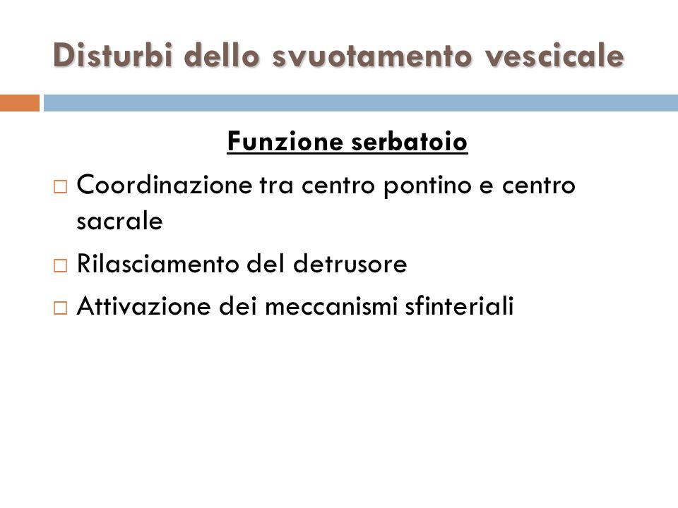 Funzione serbatoio  Coordinazione tra centro pontino e centro sacrale  Rilasciamento del detrusore  Attivazione dei meccanismi sfinteriali Disturbi dello svuotamento vescicale
