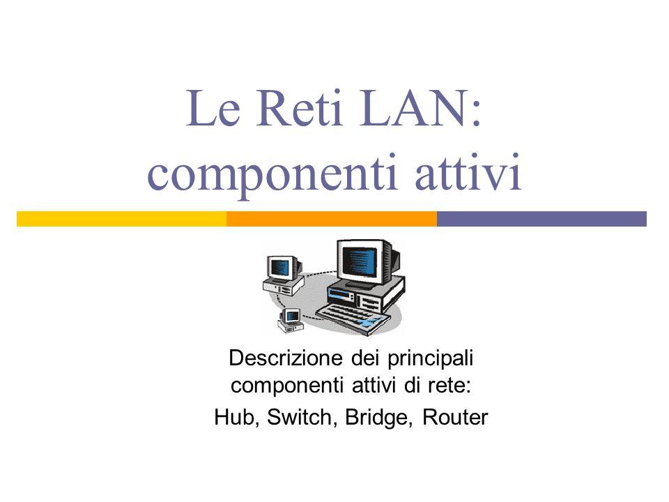 Le Reti LAN: componenti attivi Descrizione dei principali componenti attivi di rete: Hub, Switch, Bridge, Router