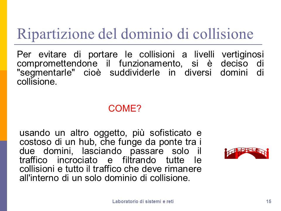 15 Ripartizione del dominio di collisione Per evitare di portare le collisioni a livelli vertiginosi compromettendone il funzionamento, si è deciso di segmentarle cioè suddividerle in diversi domini di collisione.