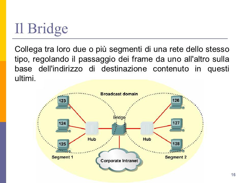 Laboratorio di tecnologie informatiche16 Il Bridge Collega tra loro due o più segmenti di una rete dello stesso tipo, regolando il passaggio dei frame da uno all altro sulla base dell indirizzo di destinazione contenuto in questi ultimi.