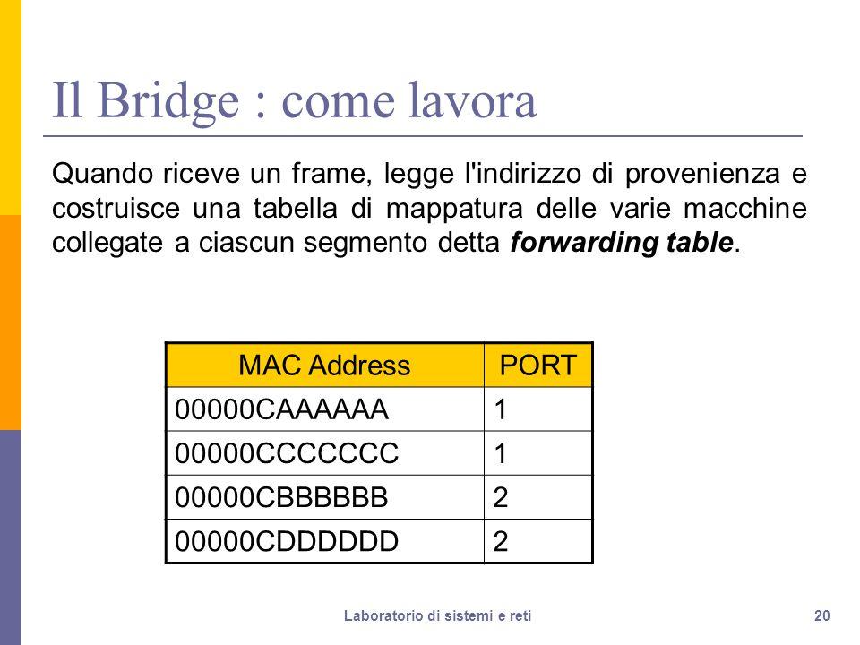 20 Il Bridge : come lavora Quando riceve un frame, legge l indirizzo di provenienza e costruisce una tabella di mappatura delle varie macchine collegate a ciascun segmento detta forwarding table.