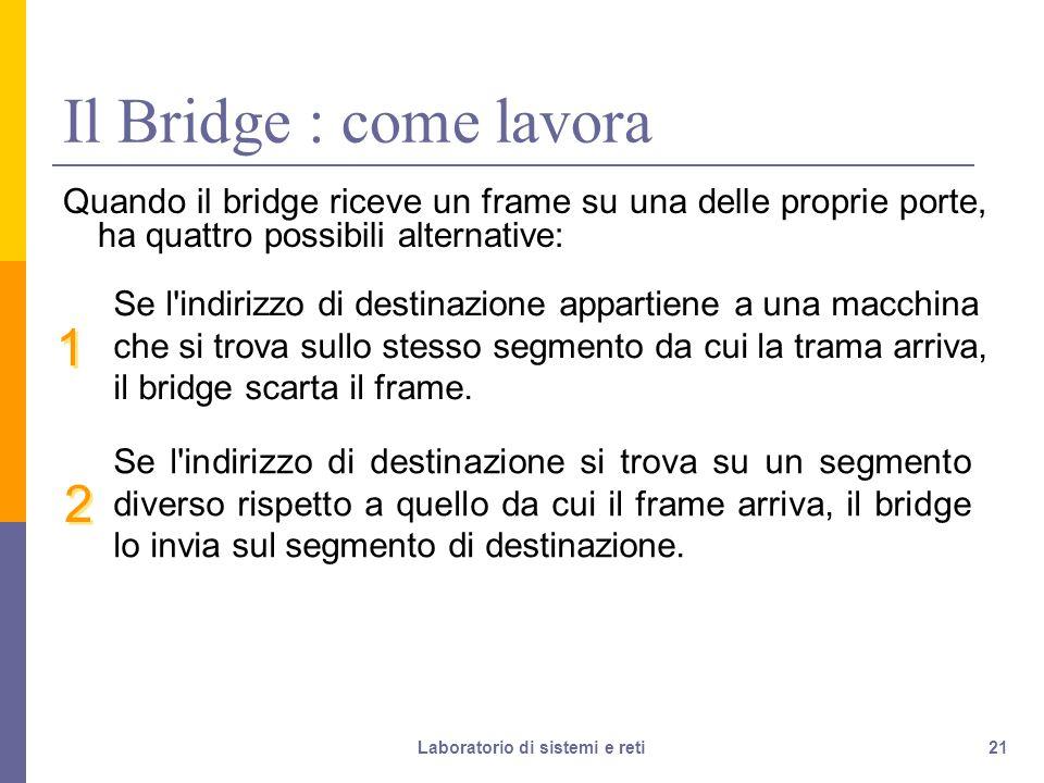 21 Il Bridge : come lavora Quando il bridge riceve un frame su una delle proprie porte, ha quattro possibili alternative: Se l indirizzo di destinazione appartiene a una macchina che si trova sullo stesso segmento da cui la trama arriva, il bridge scarta il frame.