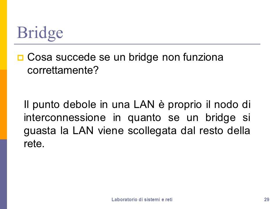 29 Bridge  Cosa succede se un bridge non funziona correttamente.