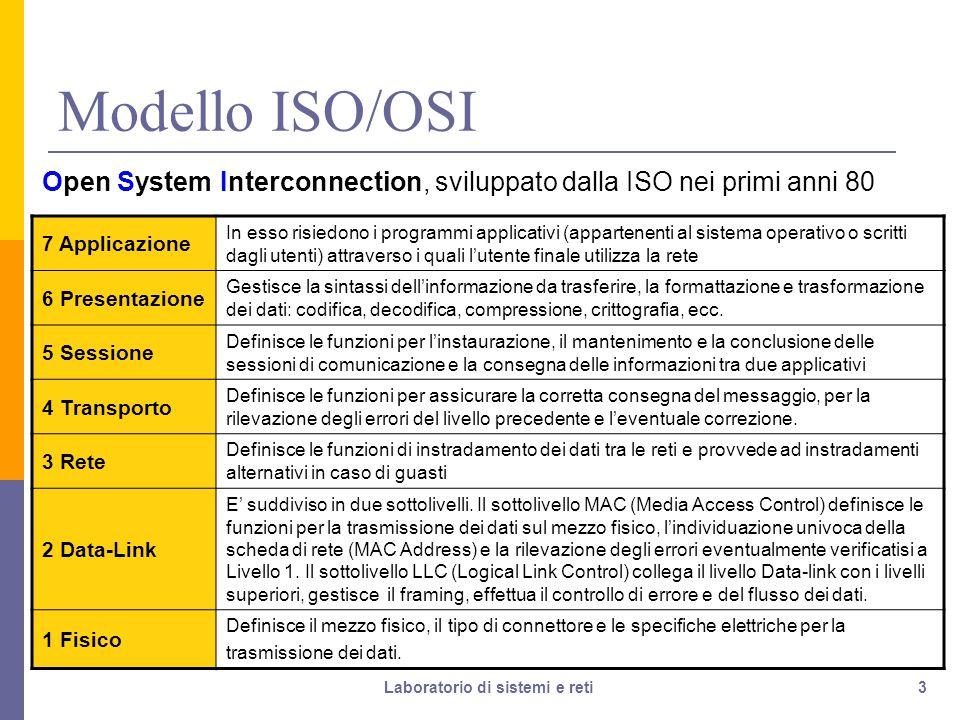 3 Modello ISO/OSI 7 Applicazione In esso risiedono i programmi applicativi (appartenenti al sistema operativo o scritti dagli utenti) attraverso i quali l'utente finale utilizza la rete 6 Presentazione Gestisce la sintassi dell'informazione da trasferire, la formattazione e trasformazione dei dati: codifica, decodifica, compressione, crittografia, ecc.