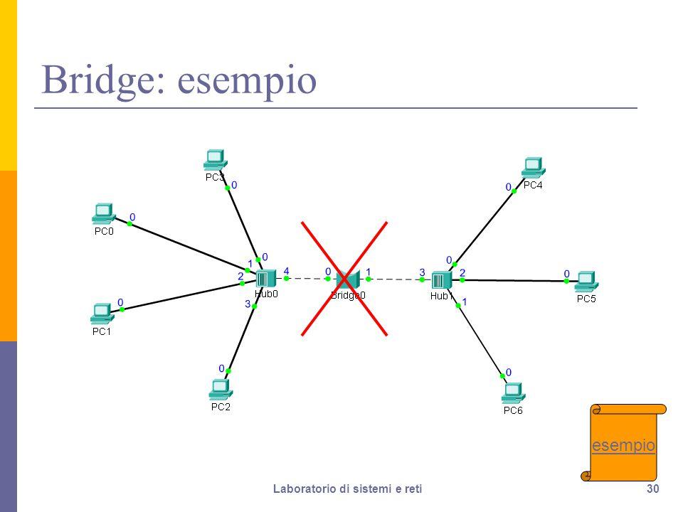 30 Bridge: esempio esempio Laboratorio di sistemi e reti
