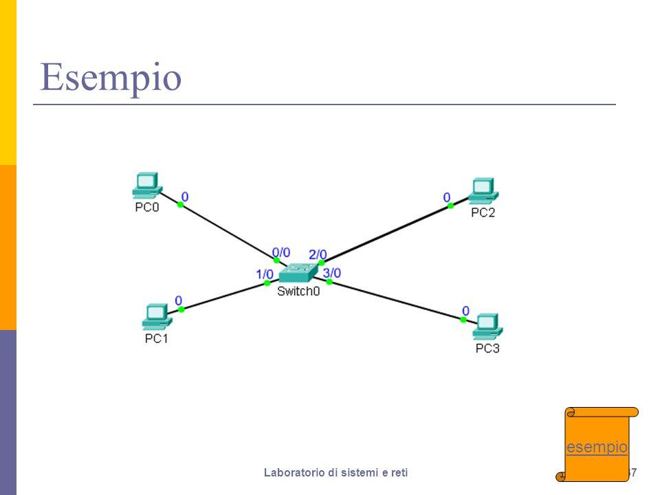 37 Esempio esempio Laboratorio di sistemi e reti