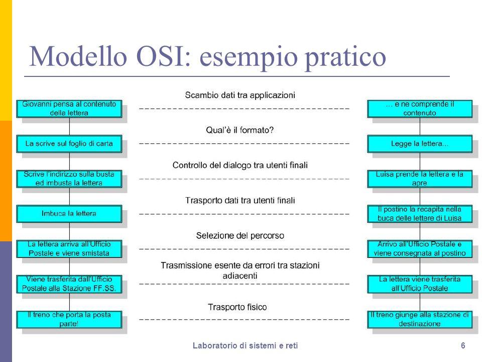 6 Modello OSI: esempio pratico Laboratorio di sistemi e reti