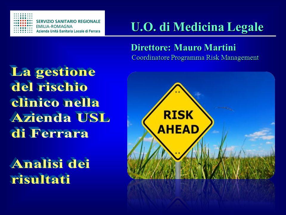 Disposizioni normative 28 marzo 2011: verifica della AUSL Ferrara eseguita dalla Agenzia Sanitaria della Regione Emilia Romagna Check list Gestione del Rischio = 15 aree di valutazione