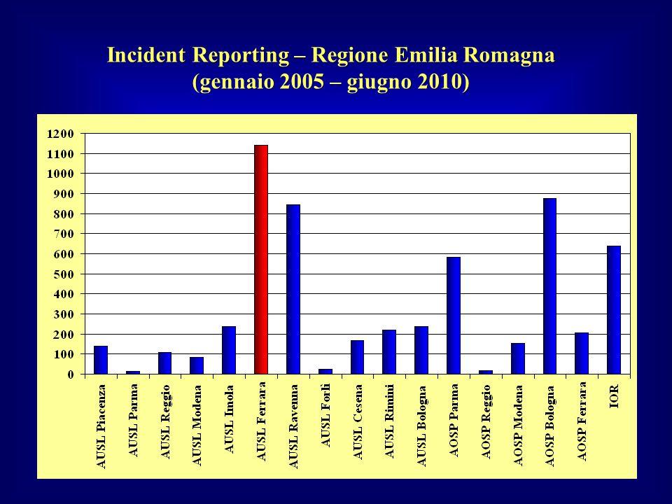 Incident Reporting – Regione Emilia Romagna (gennaio 2005 – giugno 2010)