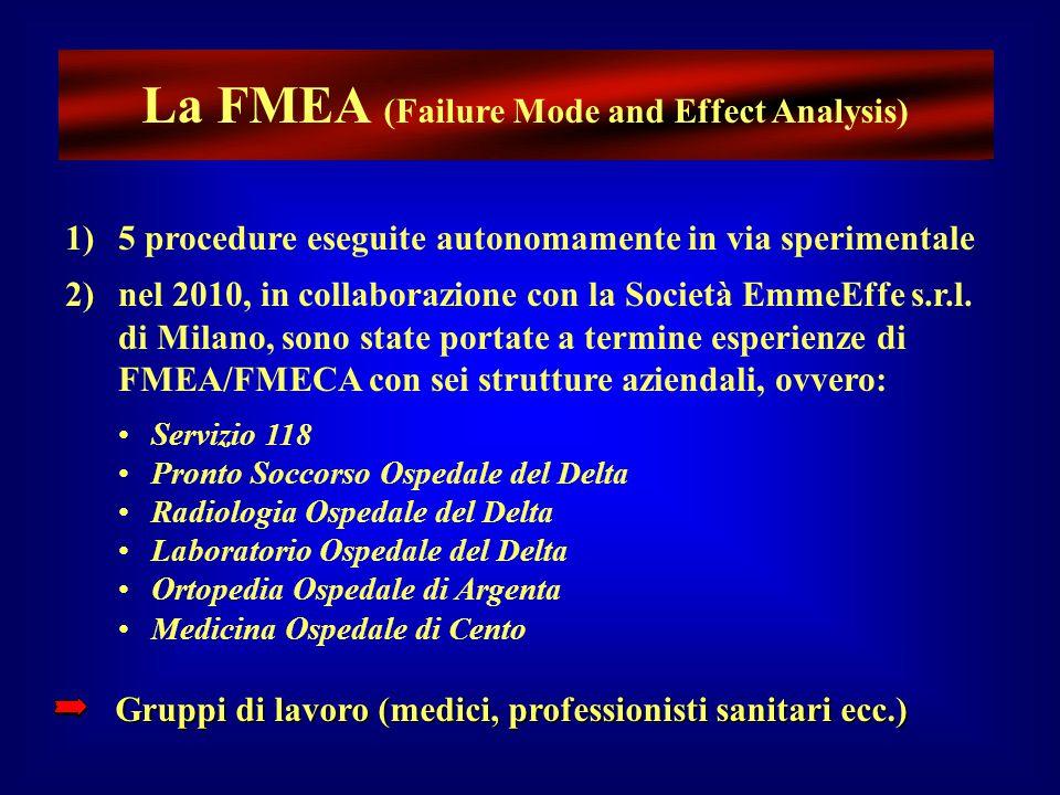 La FMEA (Failure Mode and Effect Analysis) 1)5 procedure eseguite autonomamente in via sperimentale 2)nel 2010, in collaborazione con la Società EmmeE