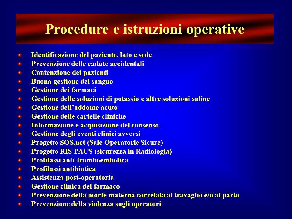 Procedure e istruzioni operative Identificazione del paziente, lato e sede Prevenzione delle cadute accidentali Contenzione dei pazienti Buona gestion