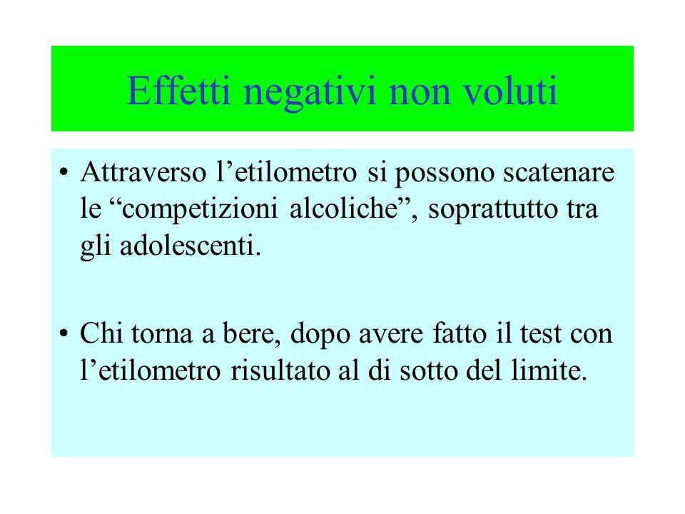 Effetti negativi non voluti Attraverso l'etilometro si possono scatenare le competizioni alcoliche , soprattutto tra gli adolescenti.