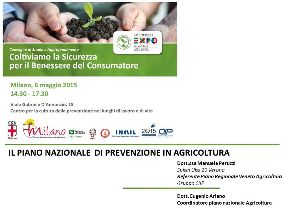Dott.ssa Manuela Peruzzi Spisal Ulss 20 Verona Referente Piano Regionale Veneto Agricoltura Gruppo CIIP Dott. Eugenio Ariano Coordinatore piano nazion