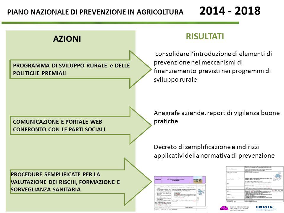 PIANO NAZIONALE DI PREVENZIONE IN AGRICOLTURA 2014 - 2018 consolidare l'introduzione di elementi di prevenzione nei meccanismi di finanziamento previs