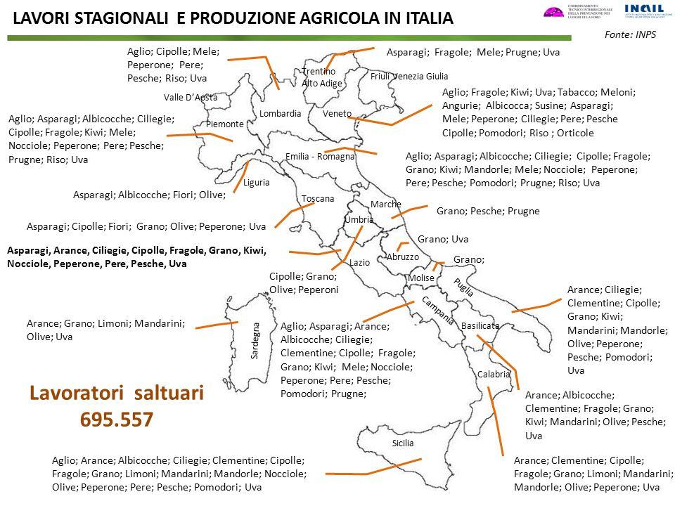 LAVORI STAGIONALI E PRODUZIONE AGRICOLA IN ITALIA Aglio; Fragole; Kiwi; Uva; Tabacco; Meloni; Angurie; Albicocca; Susine; Asparagi; Mele; Peperone; Ci