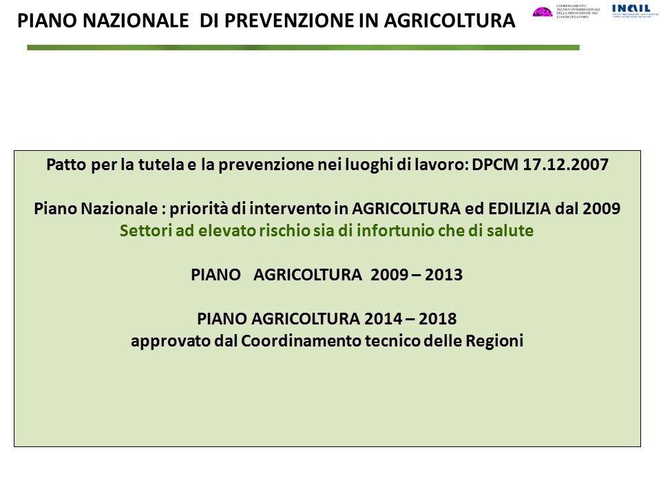 PIANO NAZIONALE DI PREVENZIONE IN AGRICOLTURA Patto per la tutela e la prevenzione nei luoghi di lavoro: DPCM 17.12.2007 Piano Nazionale : priorità di