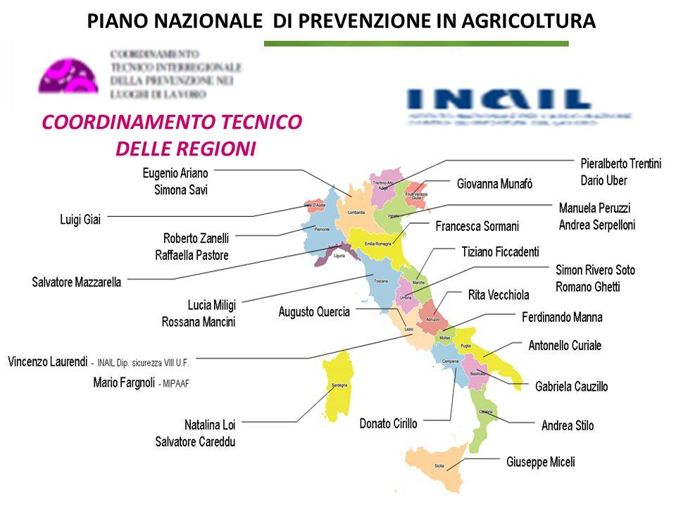 PIANO NAZIONALE DI PREVENZIONE IN AGRICOLTURA COORDINAMENTO TECNICO DELLE REGIONI