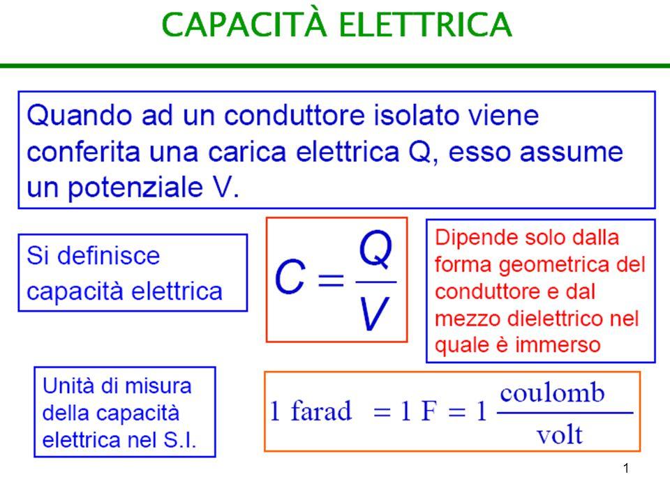 CONDENSATORI IN PARALLELO DEFINIZIONE: Entrambi i condensatori si trovano applicata la stessa differenza di potenziale (VB – VA) 12 Δ Δ