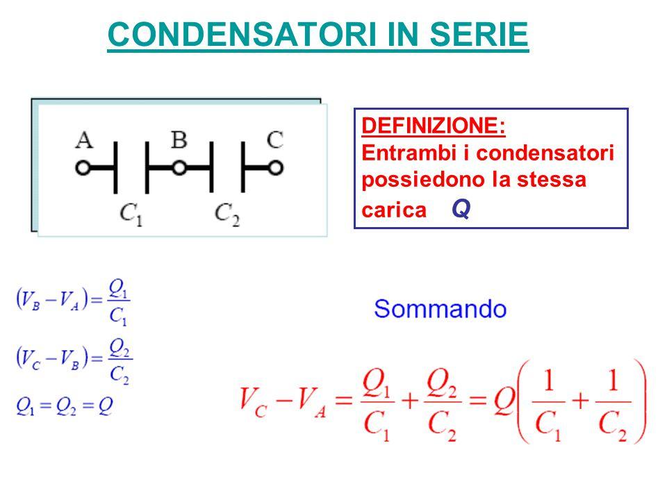 CONDENSATORI IN SERIE DEFINIZIONE: Entrambi i condensatori possiedono la stessa carica Q