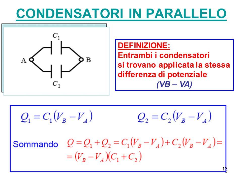 CONDENSATORI IN PARALLELO DEFINIZIONE: Entrambi i condensatori si trovano applicata la stessa differenza di potenziale (VB – VA) 13