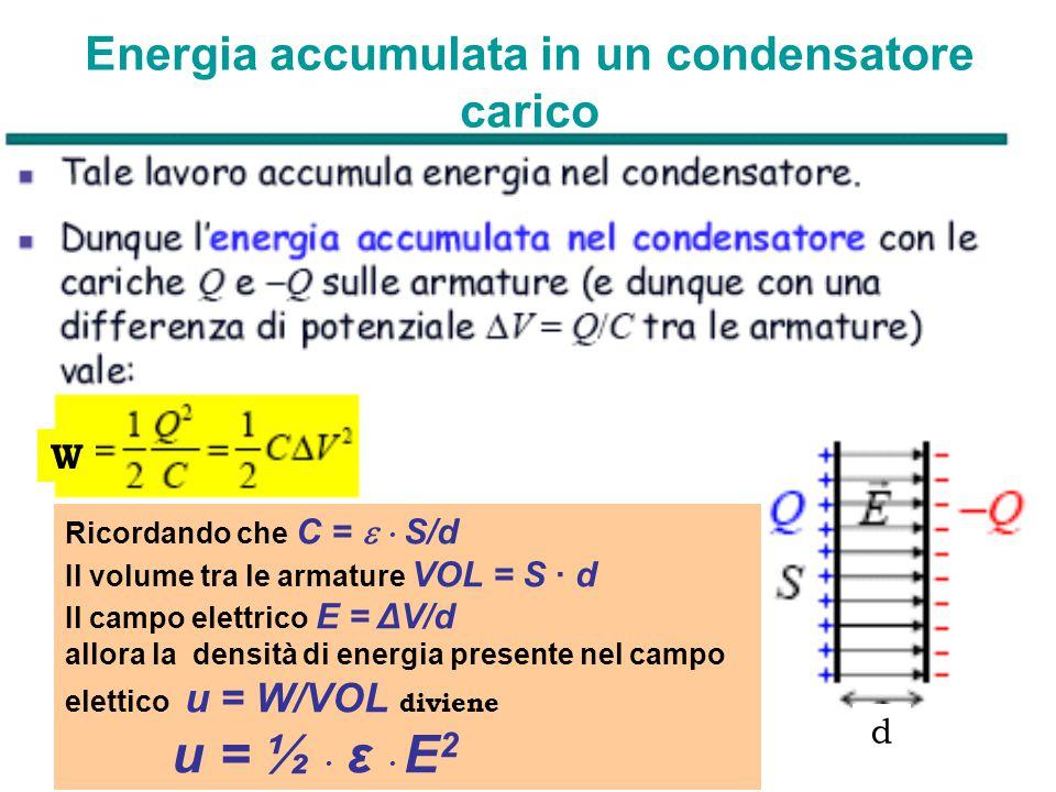 Energia accumulata in un condensatore carico Ricordando che C =  ∙ S/d Il volume tra le armature VOL = S ∙ d Il campo elettrico E = ΔV/d allora la d