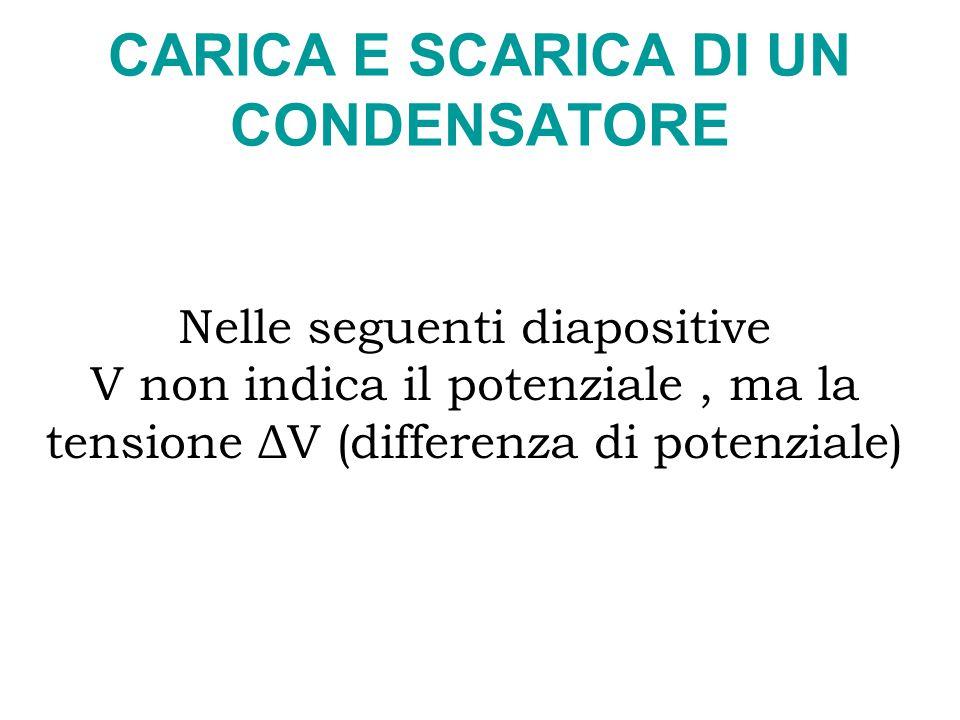 CARICA E SCARICA DI UN CONDENSATORE Nelle seguenti diapositive V non indica il potenziale, ma la tensione ΔV (differenza di potenziale)
