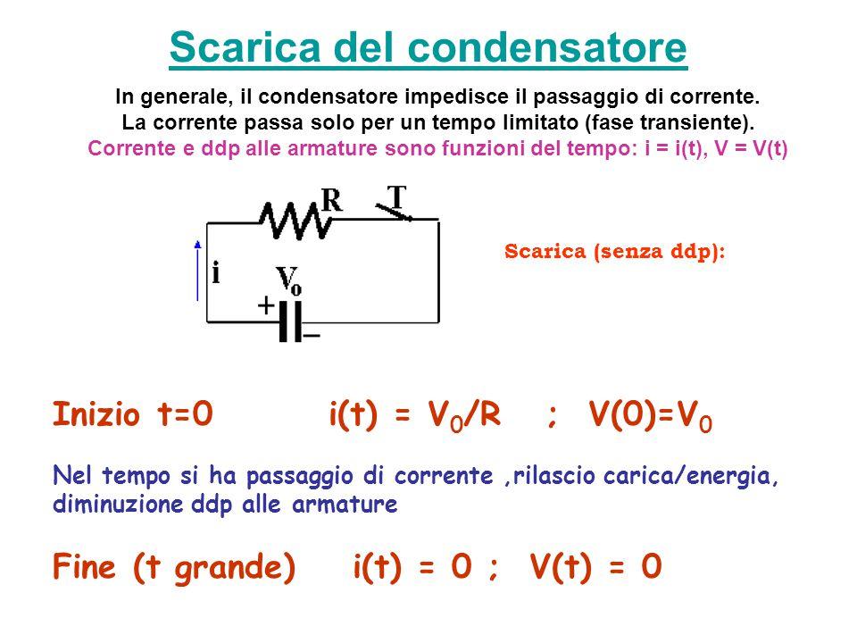 Scarica del condensatore In generale, il condensatore impedisce il passaggio di corrente. La corrente passa solo per un tempo limitato (fase transient