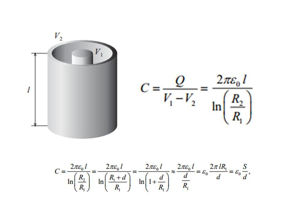Corrente e tensione nel circuito RC CARICA Q(t)=ΔV(t)·C V0V0