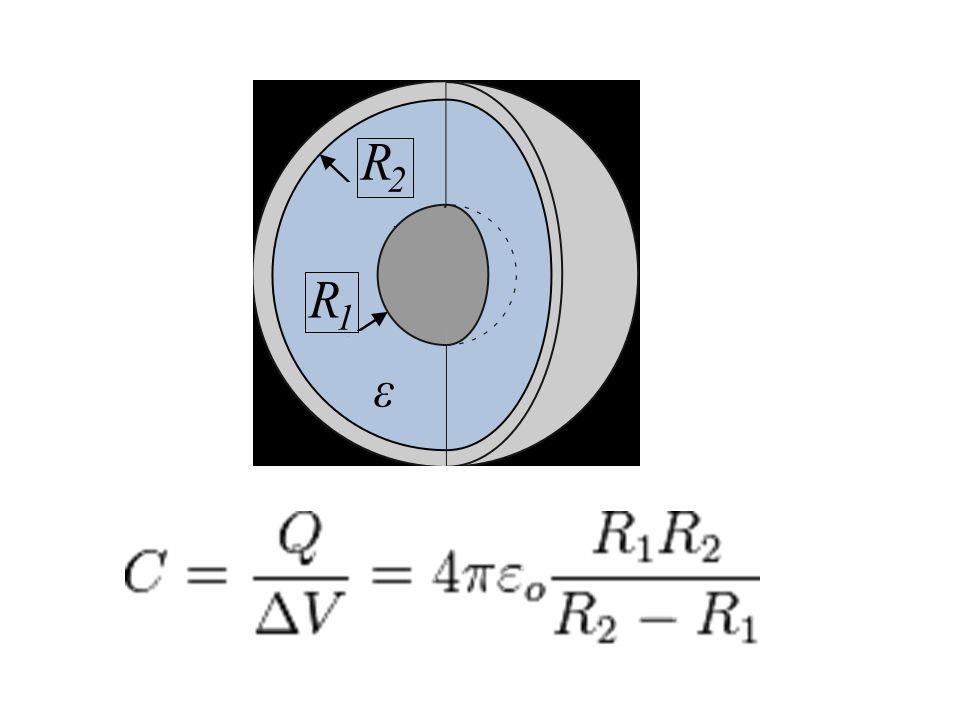 Tabella riassuntiva capacità Tipo di condensatore Capacit à Schema piano cilindrico sferico sfera singola cilindri paralleli